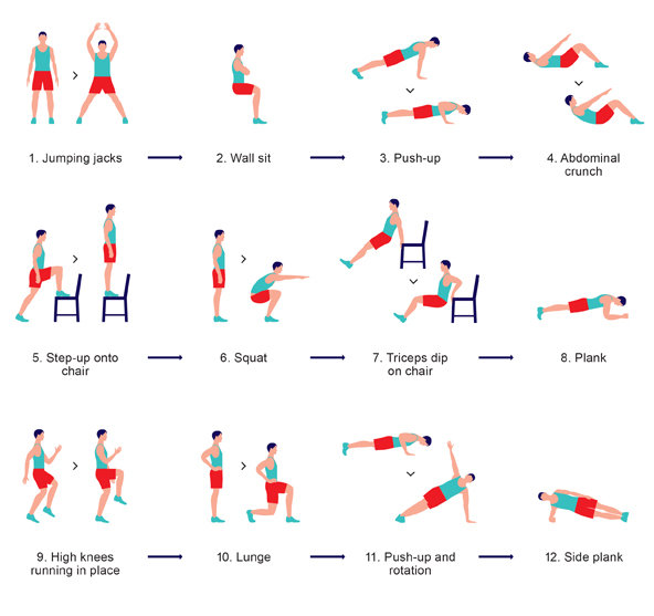 programme excercice 7 minutes workout